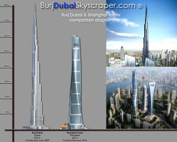 diagram-shanghai-tower-burj-dubai